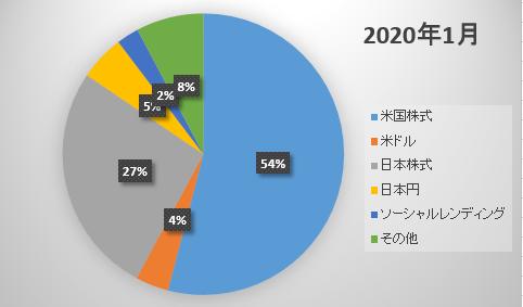 f:id:golei:20200202155346p:plain