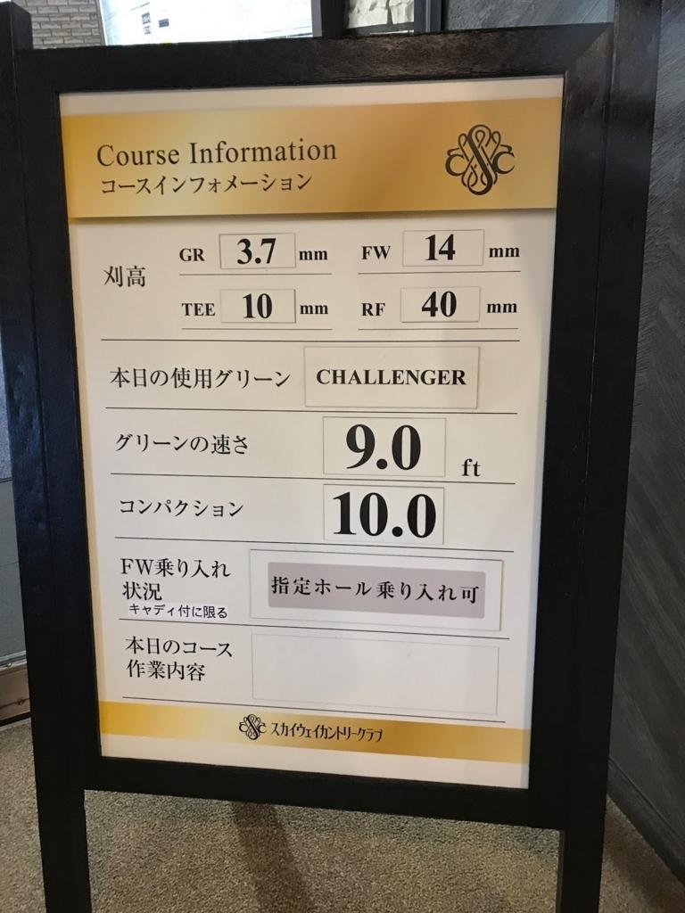 f:id:golf103:20171228105854j:plain