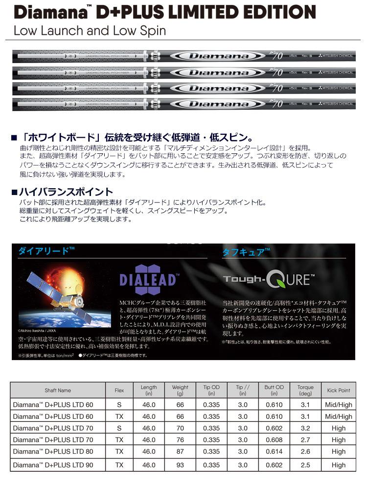 f:id:golf103:20200106123735j:plain
