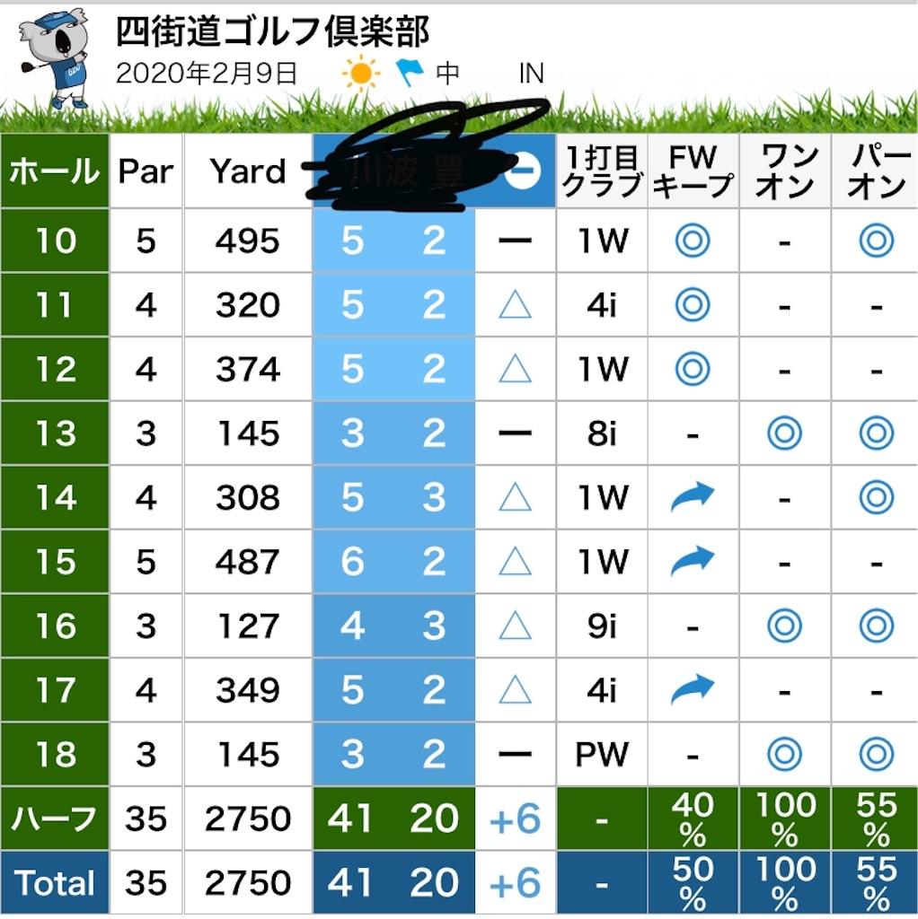 f:id:golf103:20200210104527j:plain