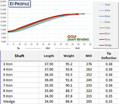 f:id:golf103:20200327174416p:plain