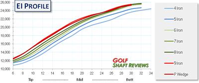 f:id:golf103:20200327174456p:plain