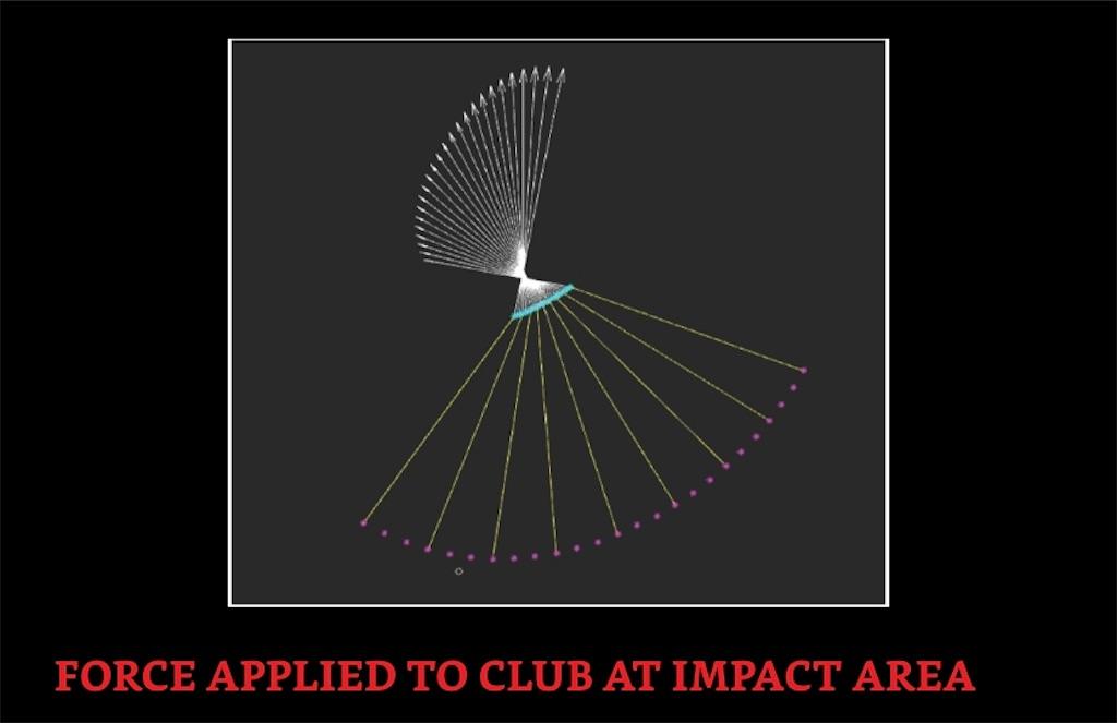 f:id:golf103:20200405174114j:image