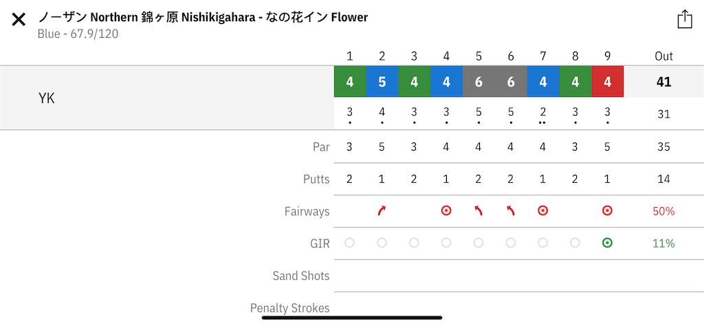 f:id:golf103:20200807173105p:plain