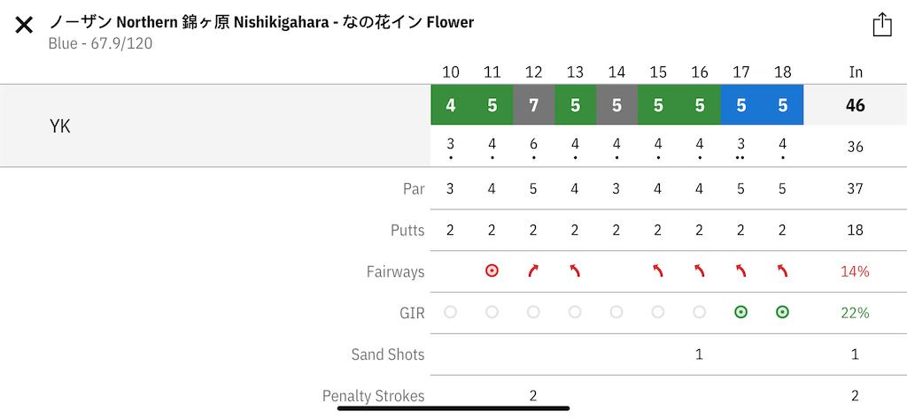 f:id:golf103:20200807173108p:plain