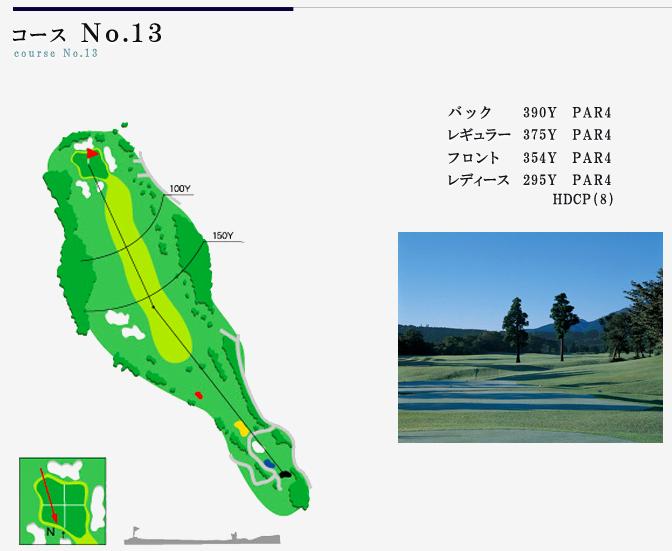 f:id:golf103:20200814172623p:plain