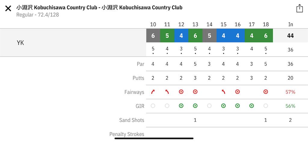 f:id:golf103:20200824134417p:plain