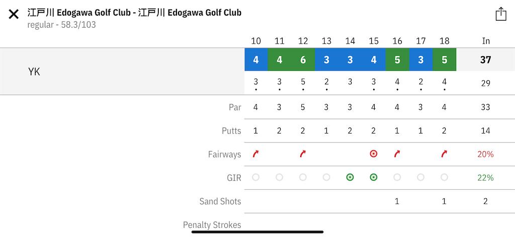 f:id:golf103:20201030164044p:plain