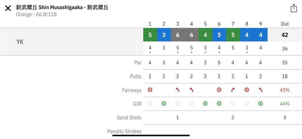 f:id:golf103:20201115212719p:plain