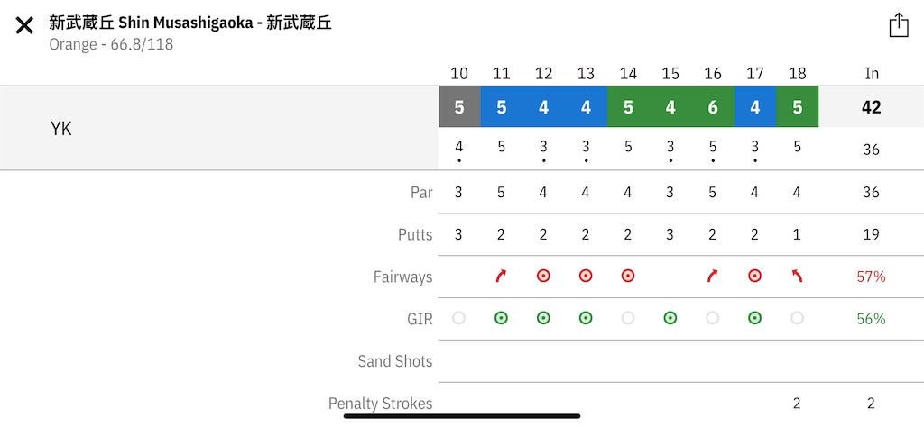 f:id:golf103:20201115212733p:plain