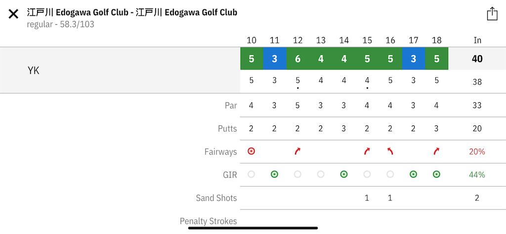 f:id:golf103:20201204165800p:plain