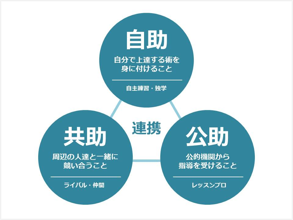 f:id:golf_samurai11:20180621103254j:plain