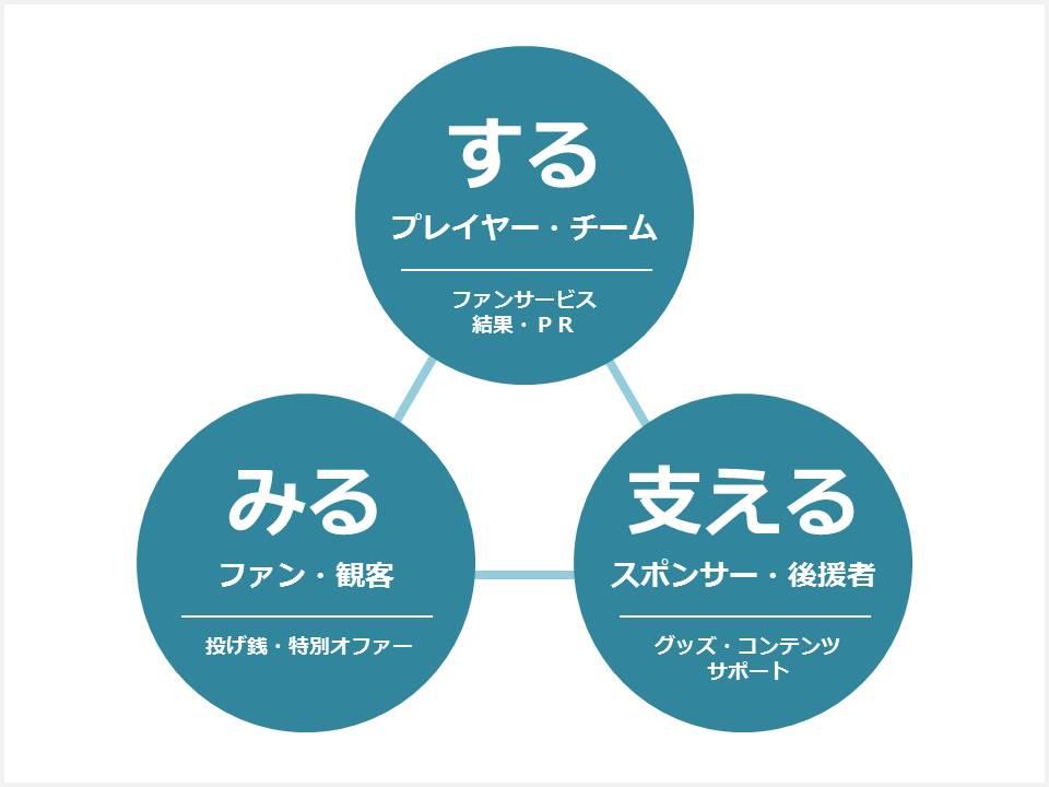 f:id:golf_samurai11:20180727232757j:plain