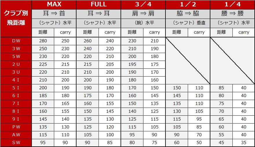 f:id:golf_samurai11:20181017001710j:plain