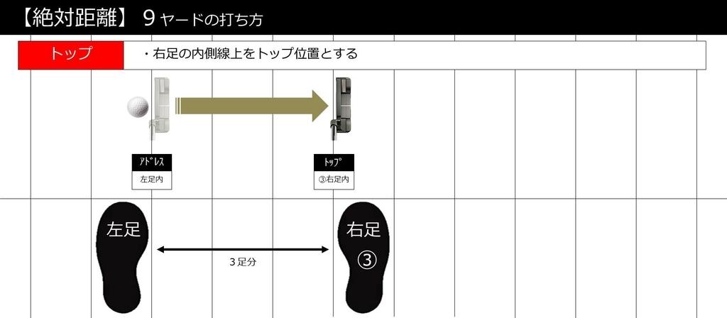 f:id:golf_samurai11:20181120225101j:plain