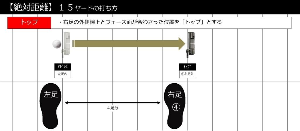 f:id:golf_samurai11:20181121181159j:plain