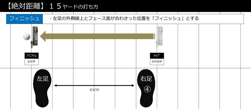f:id:golf_samurai11:20181121181224j:plain