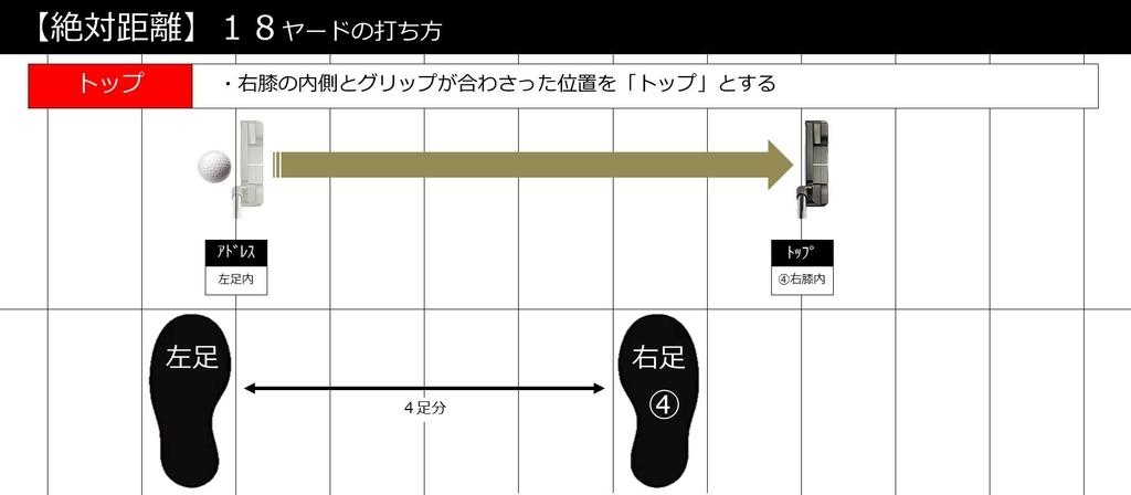 f:id:golf_samurai11:20181122102619j:plain
