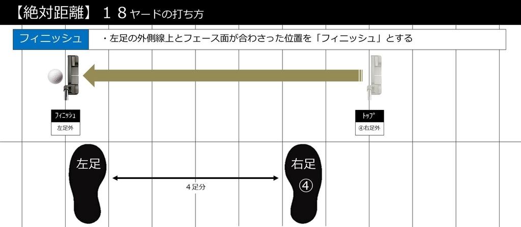 f:id:golf_samurai11:20181122103108j:plain