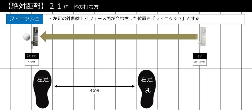 f:id:golf_samurai11:20181122111422j:plain