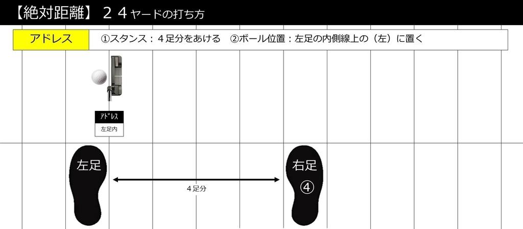 f:id:golf_samurai11:20181122112727j:plain