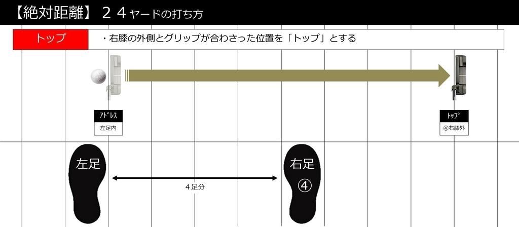 f:id:golf_samurai11:20181122112744j:plain