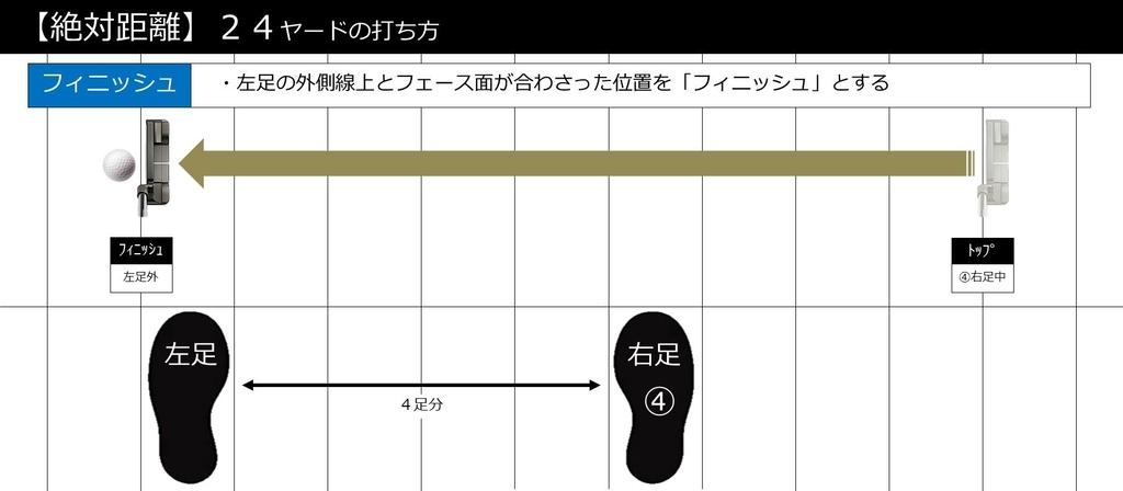 f:id:golf_samurai11:20181122112942j:plain