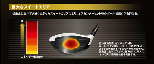 f:id:golfoffjp:20170320151940p:plain