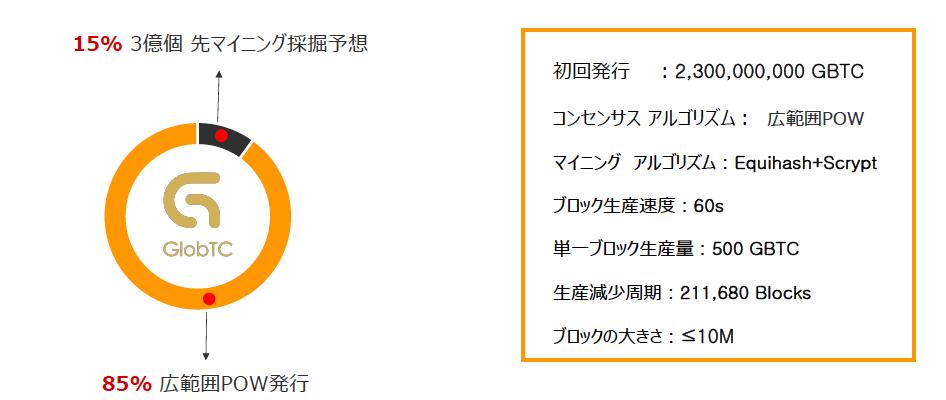 f:id:gomachikun:20191009015810p:plain