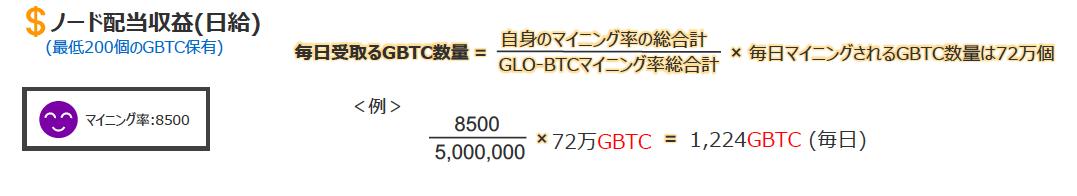 f:id:gomachikun:20191009024529p:plain