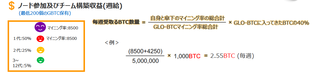 f:id:gomachikun:20191009024633p:plain