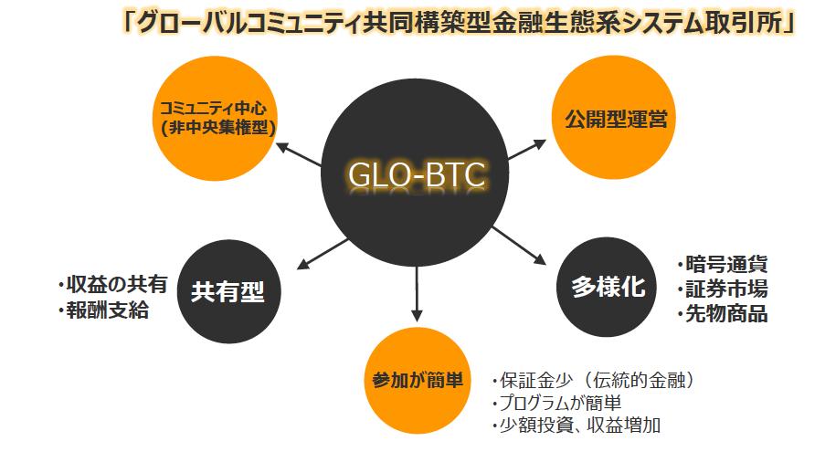 f:id:gomachikun:20191009032954p:plain