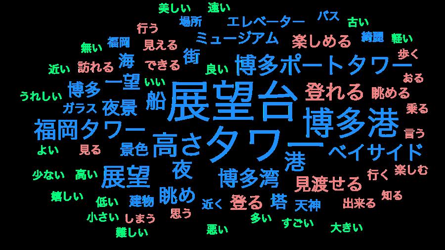 f:id:gomasaba4u:20190411170015p:plain
