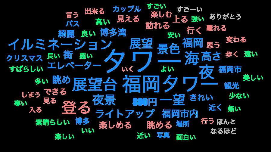 f:id:gomasaba4u:20190413084224p:plain