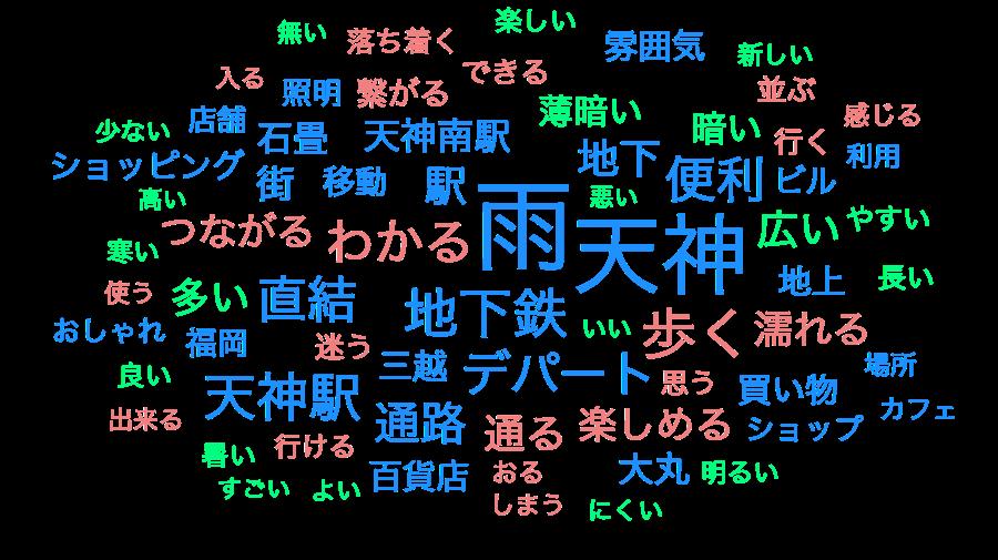 f:id:gomasaba4u:20190415213416p:plain