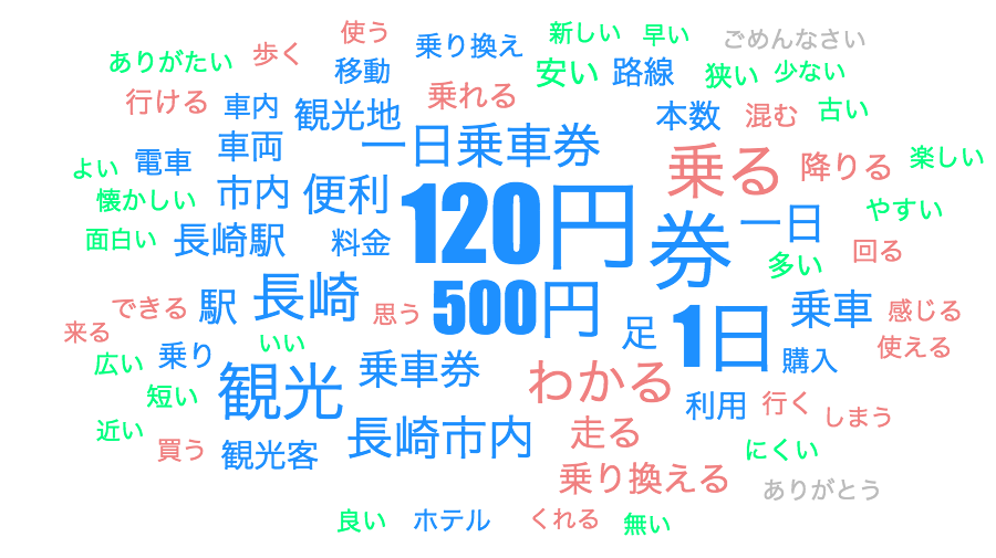 f:id:gomasaba4u:20190417053749p:plain