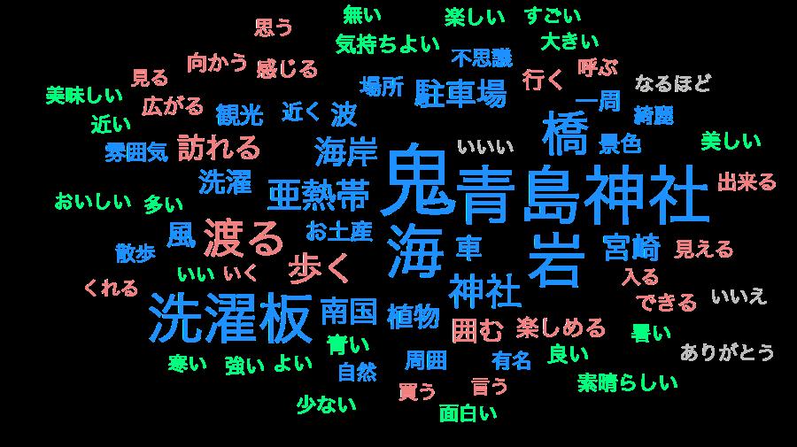 f:id:gomasaba4u:20190418051341p:plain