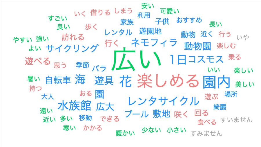 f:id:gomasaba4u:20190420062700p:plain
