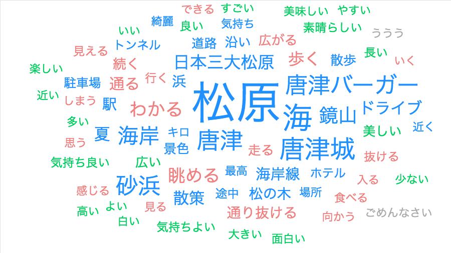 f:id:gomasaba4u:20190420092059p:plain