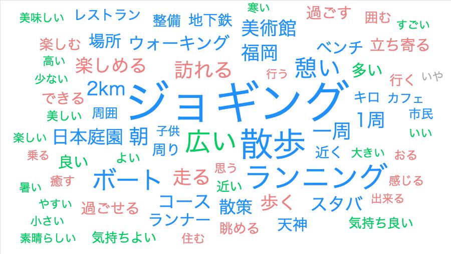 f:id:gomasaba4u:20190425054147p:plain