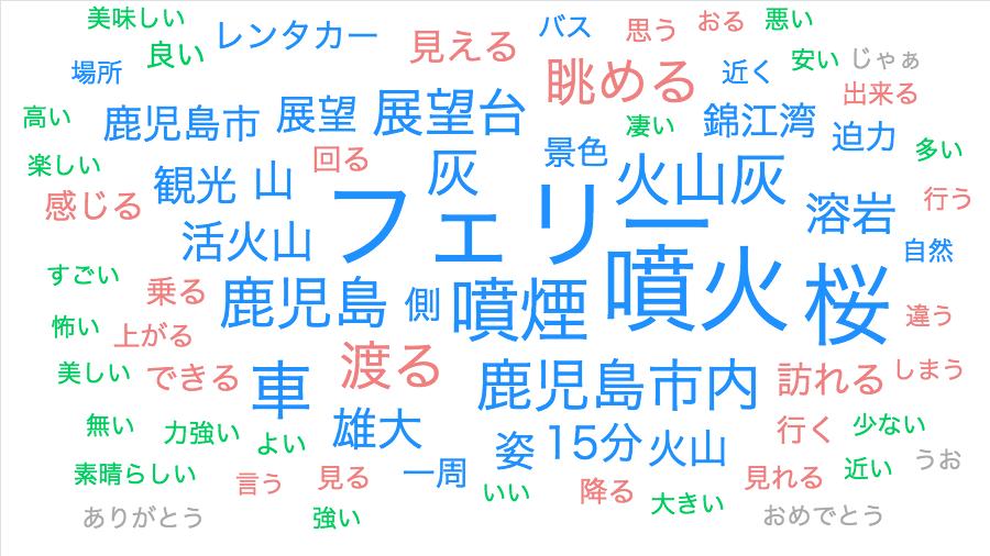 f:id:gomasaba4u:20190426053805p:plain