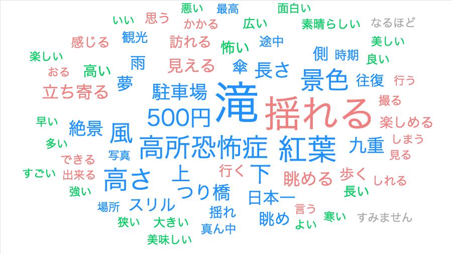 f:id:gomasaba4u:20190428084518p:plain