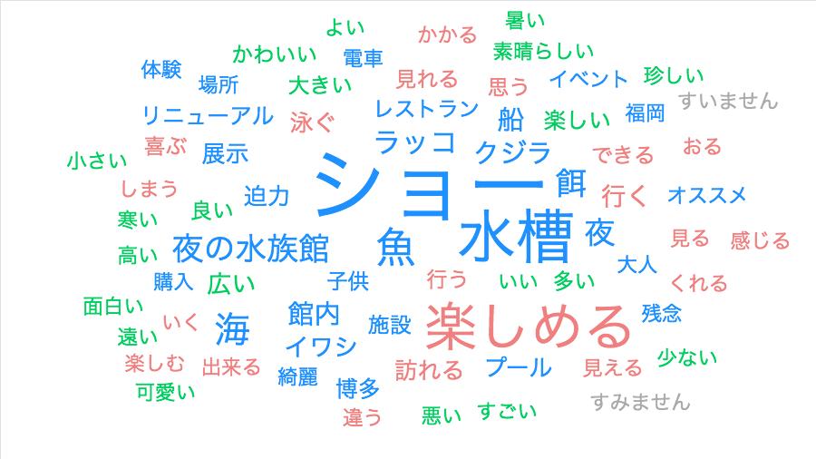 f:id:gomasaba4u:20190508051440p:plain