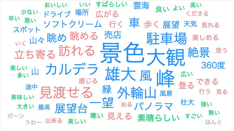 f:id:gomasaba4u:20190510052627p:plain