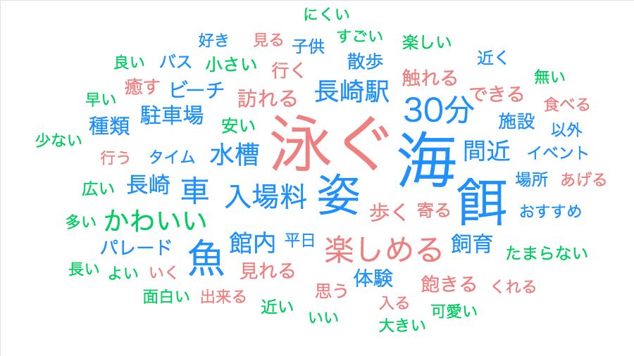f:id:gomasaba4u:20190512051737p:plain