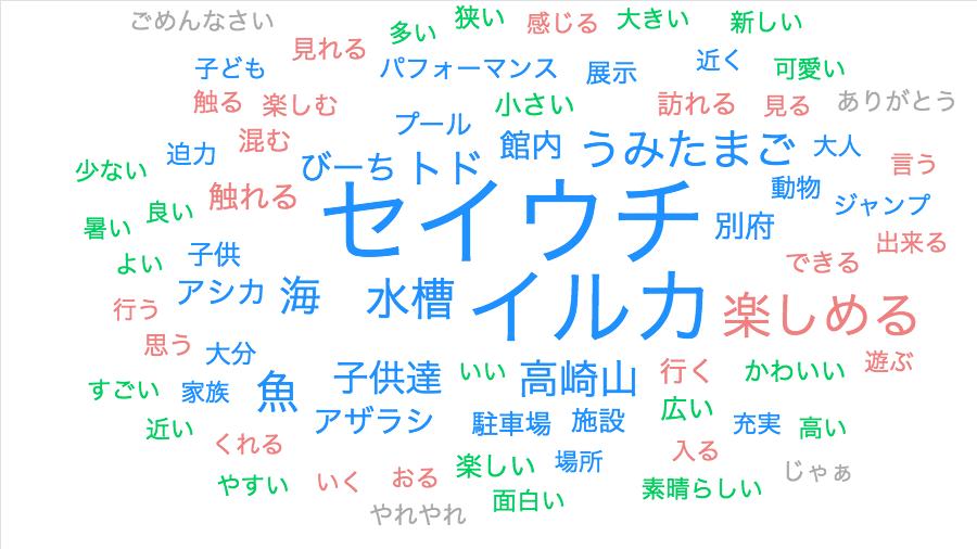 f:id:gomasaba4u:20190512063039p:plain