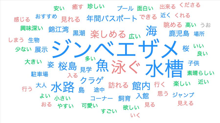 f:id:gomasaba4u:20190512093547p:plain