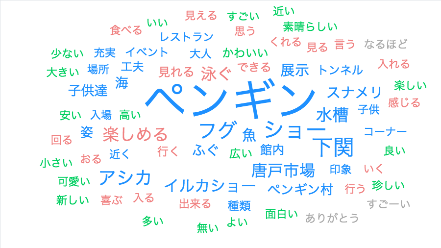 f:id:gomasaba4u:20190513060857p:plain