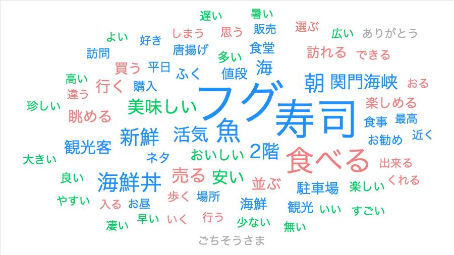 f:id:gomasaba4u:20190516052316p:plain
