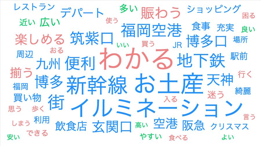 f:id:gomasaba4u:20190519105637p:plain